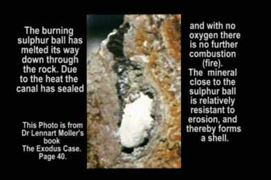 Sulfur Melted